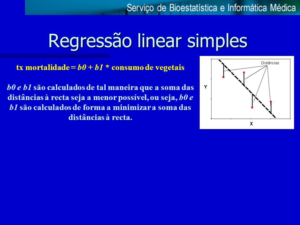 Regressão linear simples tx mortalidade = b0 + b1 * consumo de vegetais b0 e b1 são calculados de tal maneira que a soma das distâncias à recta seja a menor possível, ou seja, b0 e b1 são calculados de forma a minimizar a soma das distâncias à recta.