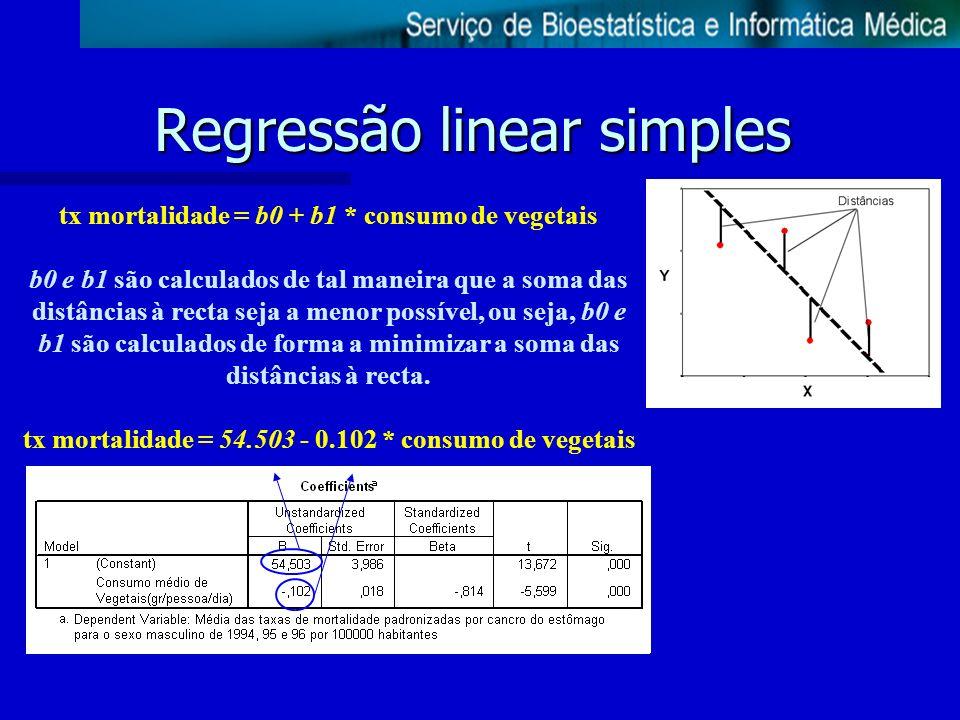 Regressão linear simples tx mortalidade = b0 + b1 * consumo de vegetais tx mortalidade = 54.503 - 0.102 * consumo de vegetais B0= 54.503 = taxa de mortalidade prevista com um consumo nulo de vegetais.