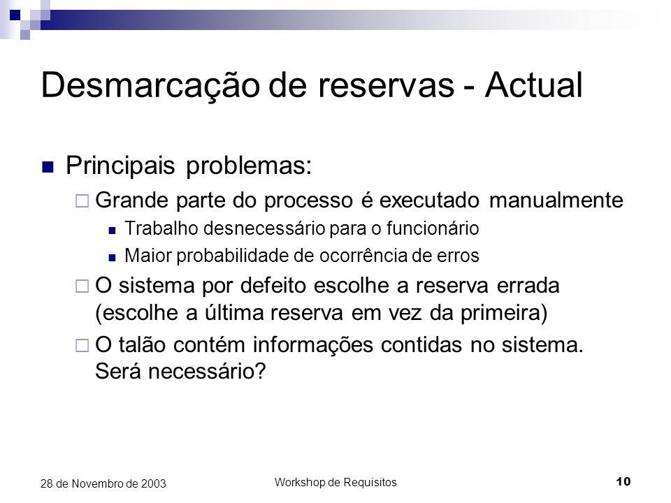 Workshop de Requisitos10 28 de Novembro de 2003 Desmarcação de reservas - Actual Principais problemas: Grande parte do processo é executado manualment