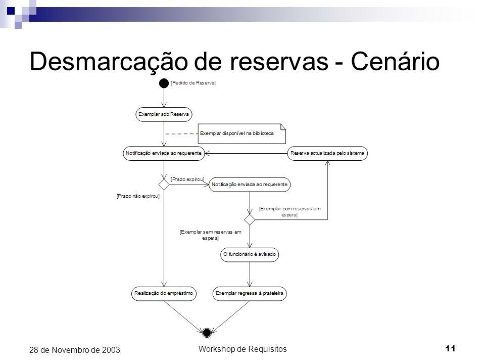 Workshop de Requisitos11 28 de Novembro de 2003 Desmarcação de reservas - Cenário