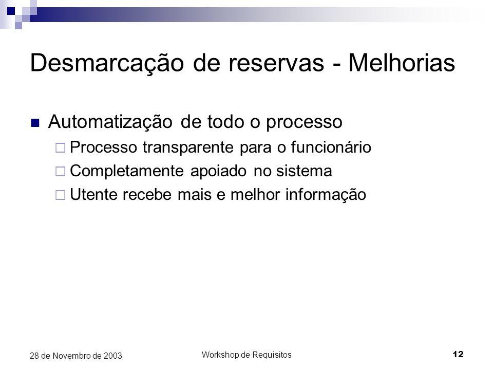 Workshop de Requisitos12 28 de Novembro de 2003 Desmarcação de reservas - Melhorias Automatização de todo o processo Processo transparente para o func