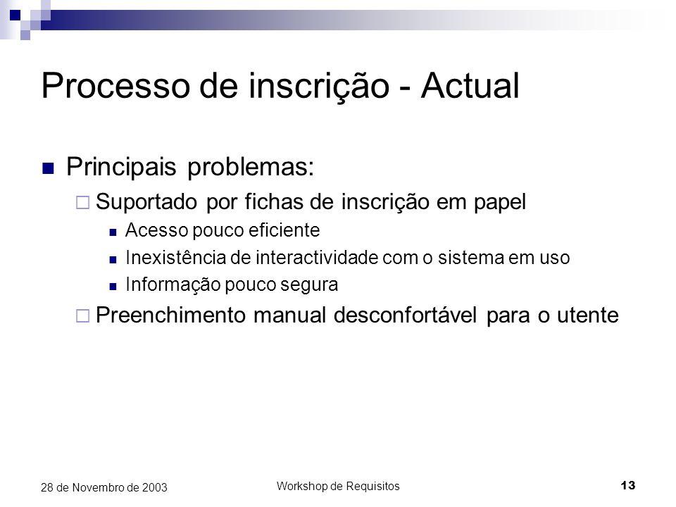 Workshop de Requisitos13 28 de Novembro de 2003 Processo de inscrição - Actual Principais problemas: Suportado por fichas de inscrição em papel Acesso