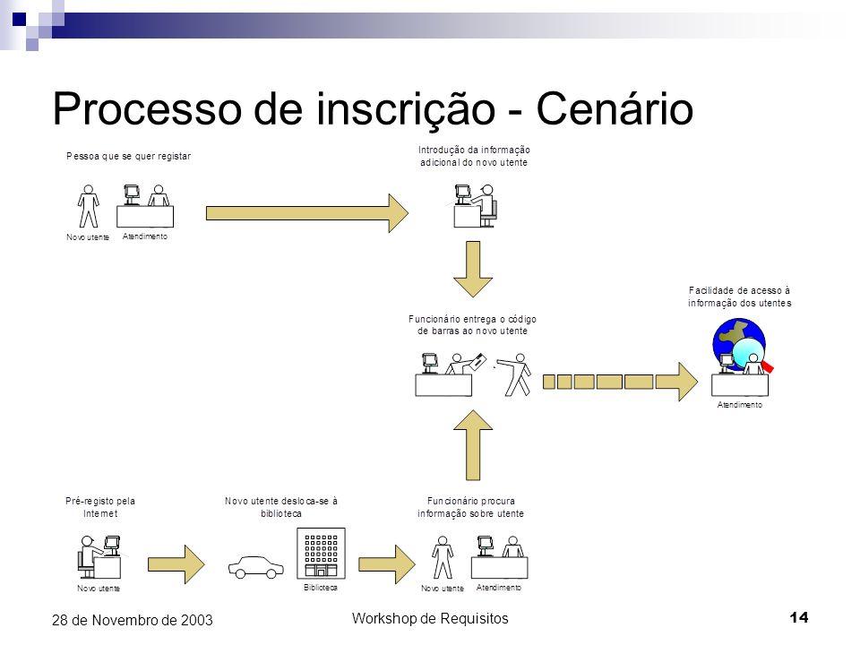 Workshop de Requisitos14 28 de Novembro de 2003 Processo de inscrição - Cenário