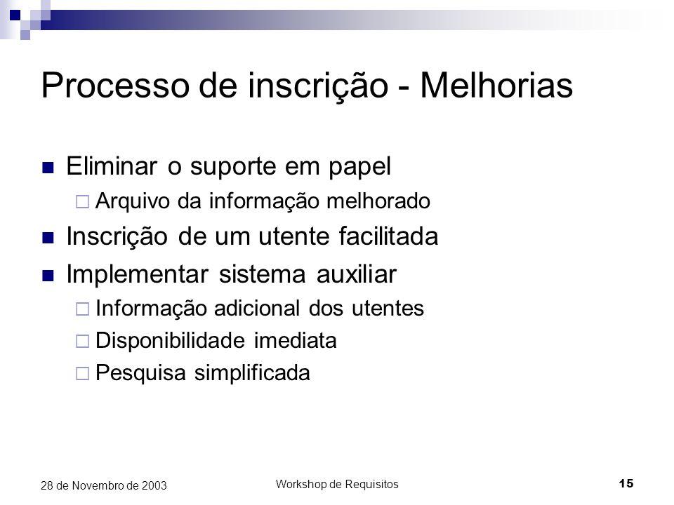 Workshop de Requisitos15 28 de Novembro de 2003 Processo de inscrição - Melhorias Eliminar o suporte em papel Arquivo da informação melhorado Inscriçã