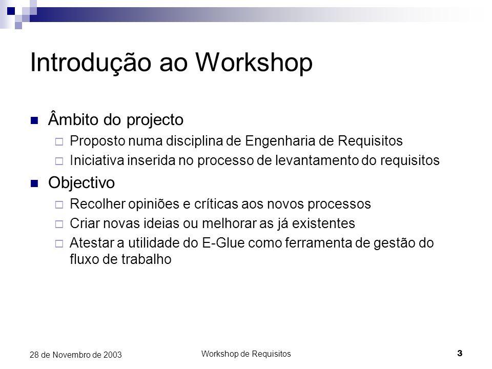 Workshop de Requisitos3 28 de Novembro de 2003 Introdução ao Workshop Âmbito do projecto Proposto numa disciplina de Engenharia de Requisitos Iniciati