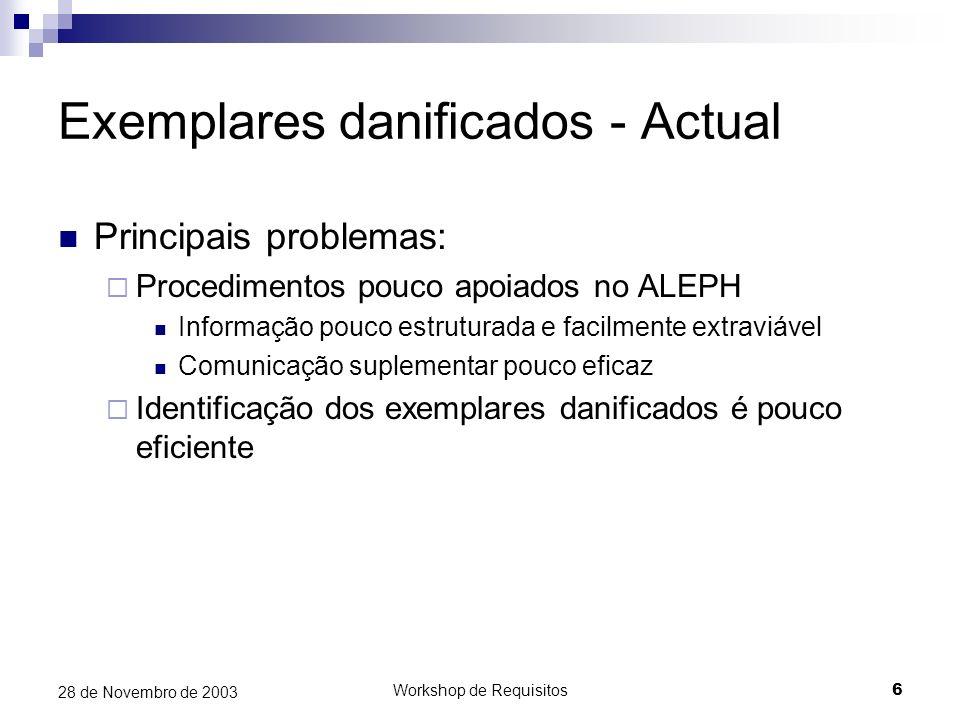 Workshop de Requisitos6 28 de Novembro de 2003 Exemplares danificados - Actual Principais problemas: Procedimentos pouco apoiados no ALEPH Informação