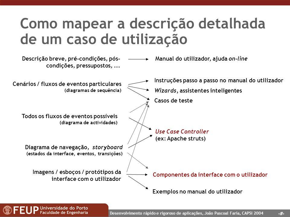 11 Desenvolvimento rápido e rigoroso de aplicações, João Pascoal Faria, CAPSI 2004 Como mapear a descrição detalhada de um caso de utilização Diagrama