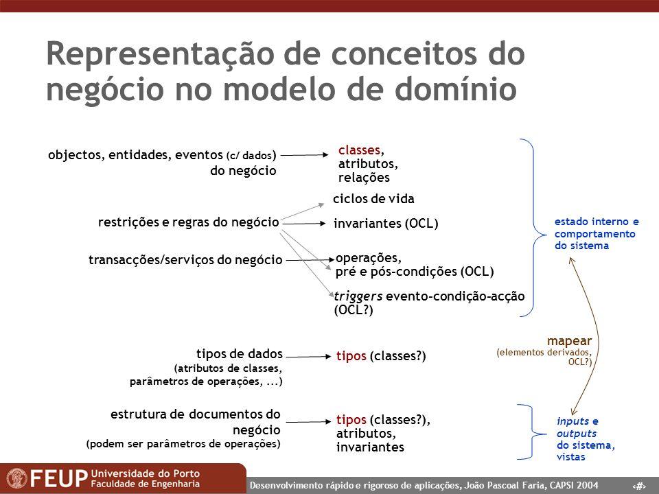 12 Desenvolvimento rápido e rigoroso de aplicações, João Pascoal Faria, CAPSI 2004 Representação de conceitos do negócio no modelo de domínio objectos