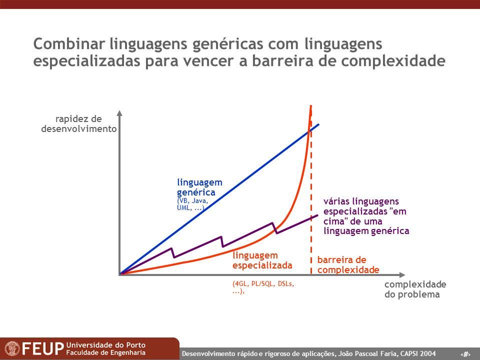 6 Desenvolvimento rápido e rigoroso de aplicações, João Pascoal Faria, CAPSI 2004 Combinar linguagens genéricas com linguagens especializadas para ven