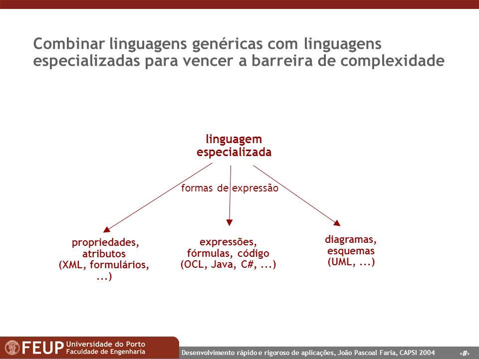 8 Desenvolvimento rápido e rigoroso de aplicações, João Pascoal Faria, CAPSI 2004 Combinar linguagens genéricas com linguagens especializadas para ven