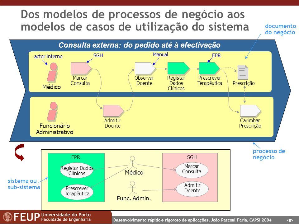 9 Desenvolvimento rápido e rigoroso de aplicações, João Pascoal Faria, CAPSI 2004 Dos modelos de processos de negócio aos modelos de casos de utilizaç