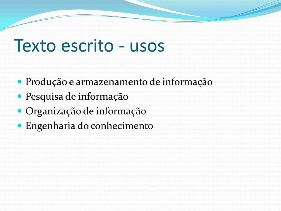 Texto escrito - usos Produção e armazenamento de informação Pesquisa de informação Organização de informação Engenharia do conhecimento