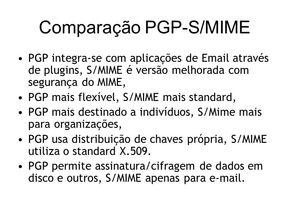 Comparação PGP-S/MIME PGP integra-se com aplicações de Email através de plugins, S/MIME é versão melhorada com segurança do MIME, PGP mais flexível, S