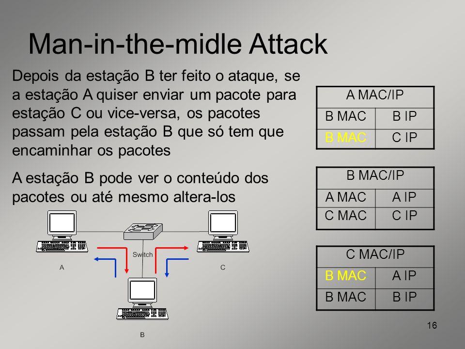 16 Man-in-the-midle Attack A MAC/IP B MACB IP B MACC IP B MAC/IP A MACA IP C MACC IP C MAC/IP B MACA IP B MACB IP Depois da estação B ter feito o ataq