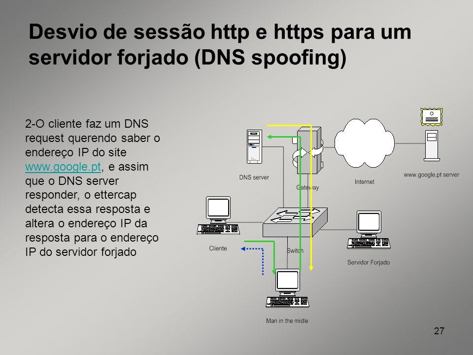 27 Desvio de sessão http e https para um servidor forjado (DNS spoofing) 2-O cliente faz um DNS request querendo saber o endereço IP do site www.googl