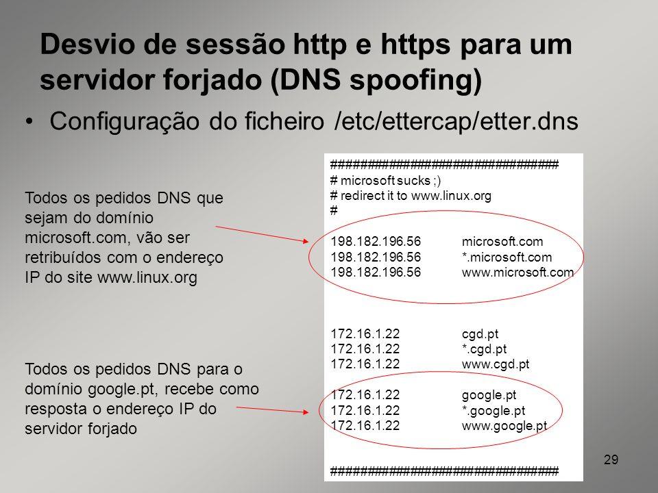 29 Desvio de sessão http e https para um servidor forjado (DNS spoofing) Configuração do ficheiro /etc/ettercap/etter.dns ############################