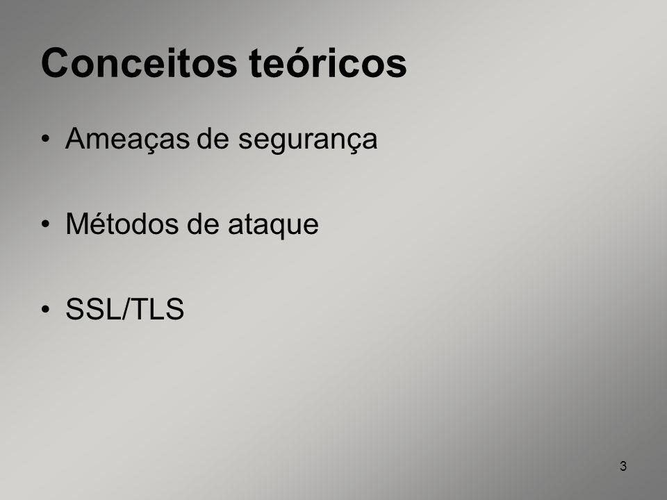 3 Conceitos teóricos Ameaças de segurança Métodos de ataque SSL/TLS