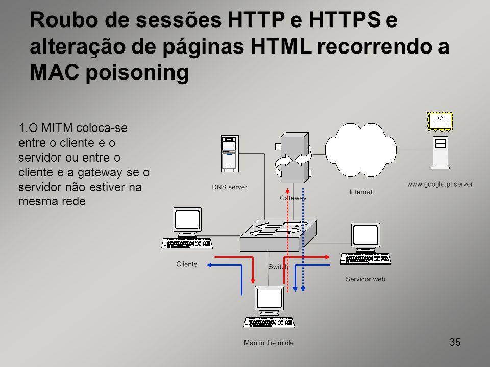 35 Roubo de sessões HTTP e HTTPS e alteração de páginas HTML recorrendo a MAC poisoning 1.O MITM coloca-se entre o cliente e o servidor ou entre o cli