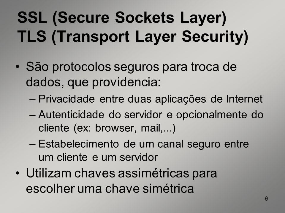 10 SSL (Secure Sockets Layer) TLS (Transport Layer Security) Handshake Protocol –Faz a autenticação do servidor e/ou cliente –Negoceia protocolo de encriptação simétrica Record Protocol –Utiliza chave simétrica combinada no Handshake Protocol para cifrar/decifrar na transmissão de dados HTTPS SSL/TLS TCP IP