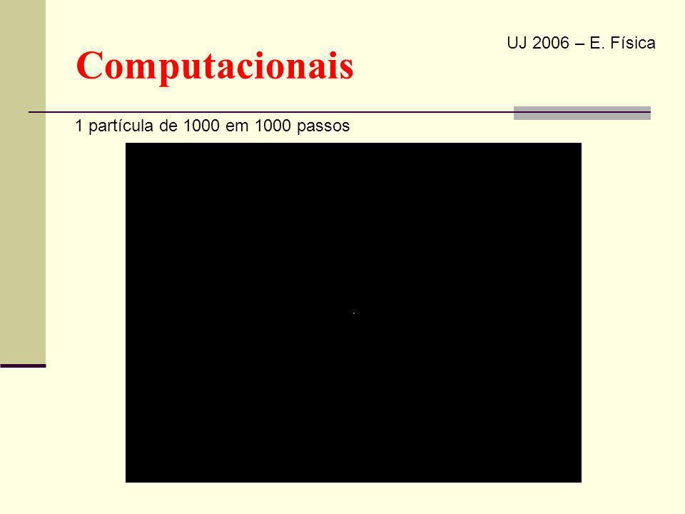 Computacionais 1 partícula de 1000 em 1000 passos UJ 2006 – E. Física
