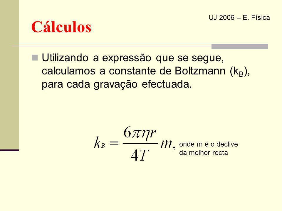 Cálculos Utilizando a expressão que se segue, calculamos a constante de Boltzmann (k B ), para cada gravação efectuada. onde m é o declive da melhor r