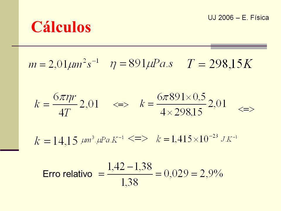 Cálculos Erro relativo UJ 2006 – E. Física