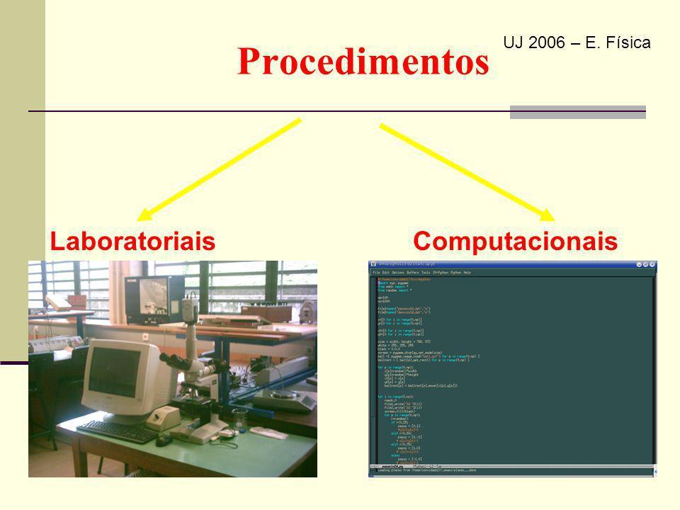 Procedimentos LaboratoriaisComputacionais UJ 2006 – E. Física