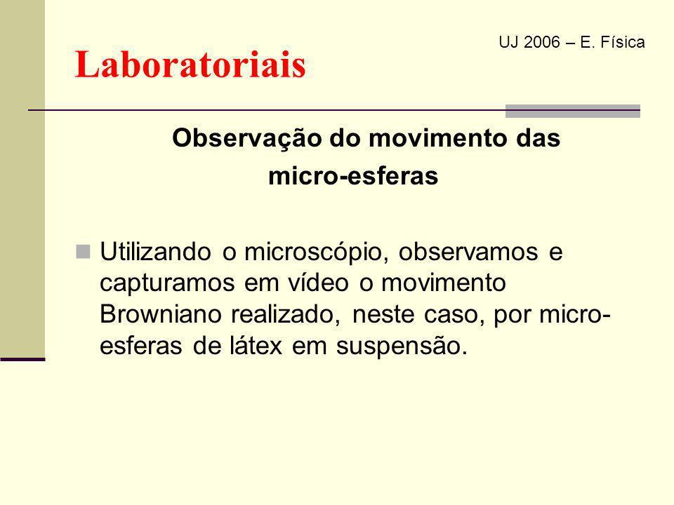 Laboratoriais Observação do movimento das micro-esferas Utilizando o microscópio, observamos e capturamos em vídeo o movimento Browniano realizado, ne