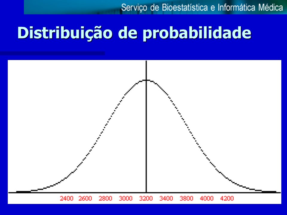 Distribuição de probabilidade n Uma variável pode tomar qualquer valor dentro de um conjunto de valores com uma determinada probabilidade n Uma distri