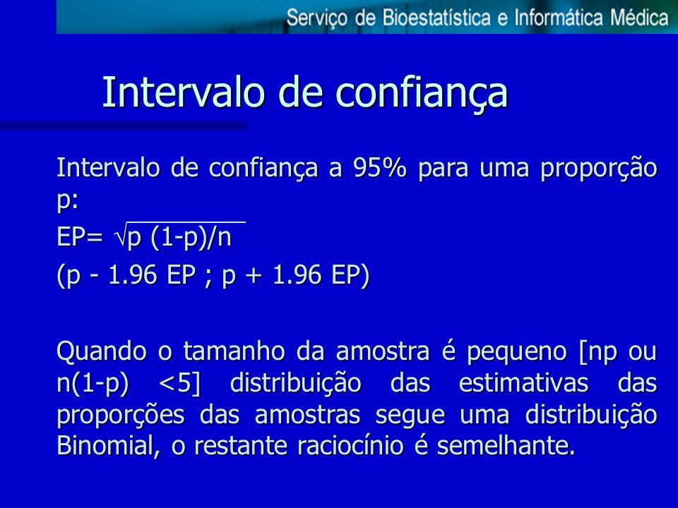 Intervalo de confiança Intervalo de confiança a 95% para uma proporção p: EP= p (1-p)/n (p - 1.96 EP ; p + 1.96 EP) Quando o tamanho da amostra é pequ