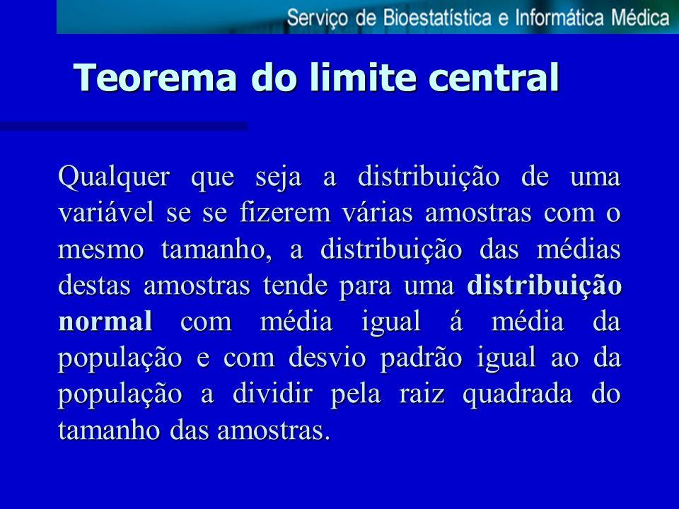 Teorema do limite central Qualquer que seja a distribuição de uma variável se se fizerem várias amostras com o mesmo tamanho, a distribuição das média