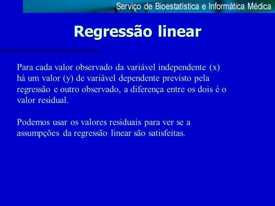 Regressão linear Para cada valor observado da variável independente (x) há um valor (y) de variável dependente previsto pela regressão e outro observa
