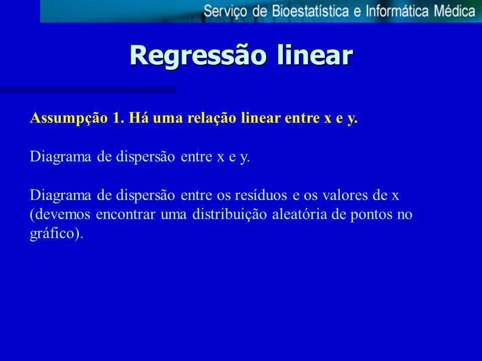 Regressão linear Assumpção 1. Há uma relação linear entre x e y. Diagrama de dispersão entre x e y. Diagrama de dispersão entre os resíduos e os valor