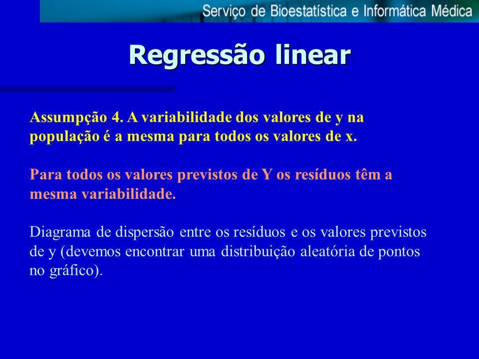 Regressão linear Assumpção 4. A variabilidade dos valores de y na população é a mesma para todos os valores de x. Para todos os valores previstos de Y