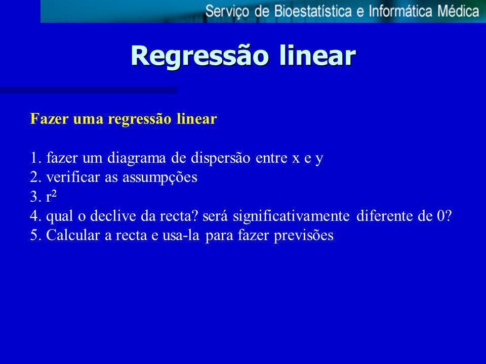 Regressão linear Fazer uma regressão linear 1. fazer um diagrama de dispersão entre x e y 2. verificar as assumpções 3. r 2 4. qual o declive da recta