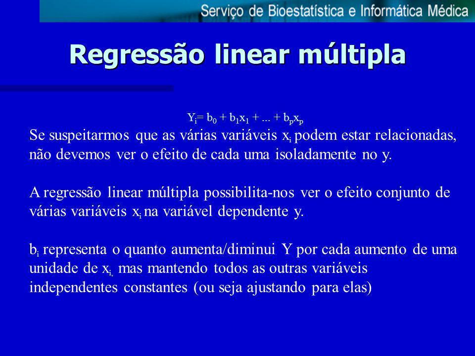 Regressão linear múltipla Y i = b 0 + b 1 x 1 +... + b p x p Se suspeitarmos que as várias variáveis x i podem estar relacionadas, não devemos ver o e