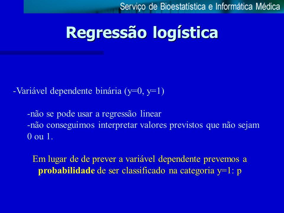 Regressão logística -Variável dependente binária (y=0, y=1) -não se pode usar a regressão linear -não conseguimos interpretar valores previstos que nã