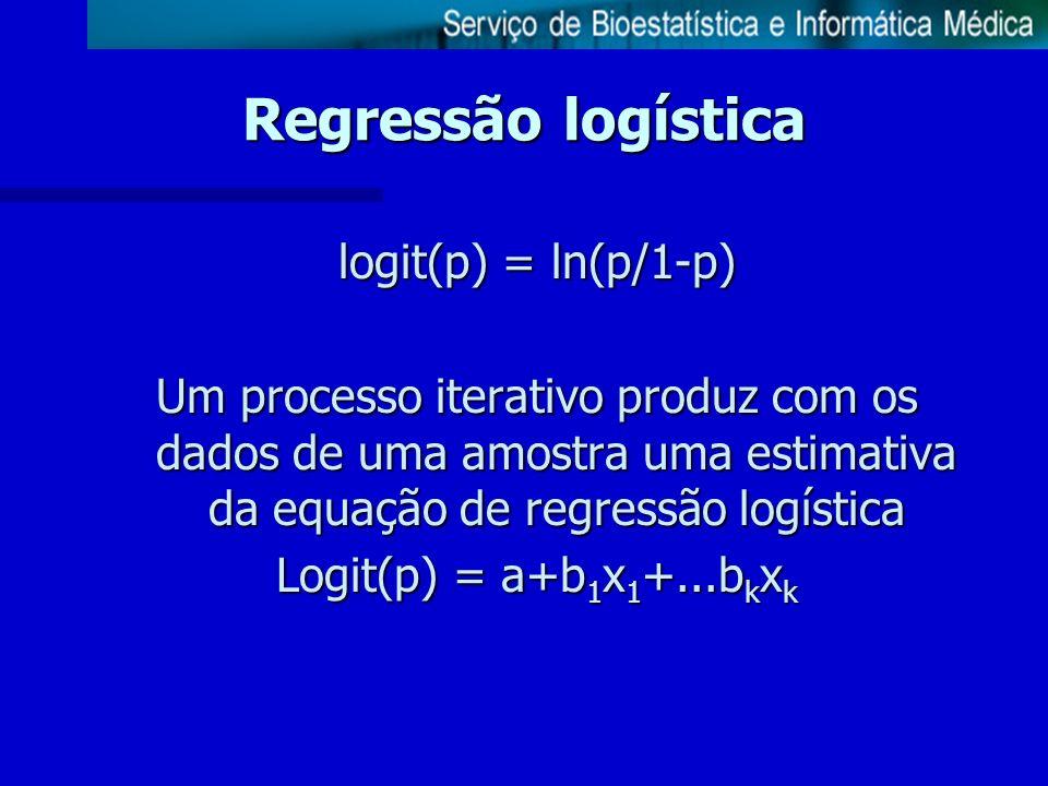 logit(p) = ln(p/1-p) Um processo iterativo produz com os dados de uma amostra uma estimativa da equação de regressão logística Logit(p) = a+b 1 x 1 +.
