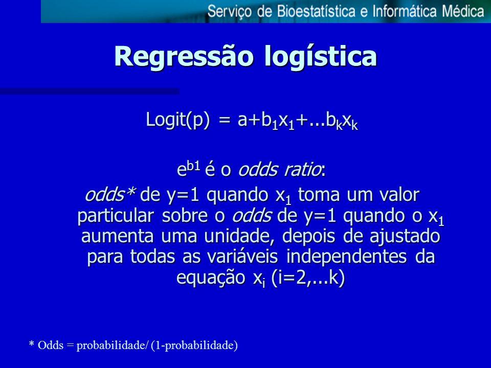Logit(p) = a+b 1 x 1 +...b k x k e b1 é o odds ratio: odds* de y=1 quando x 1 toma um valor particular sobre o odds de y=1 quando o x 1 aumenta uma un
