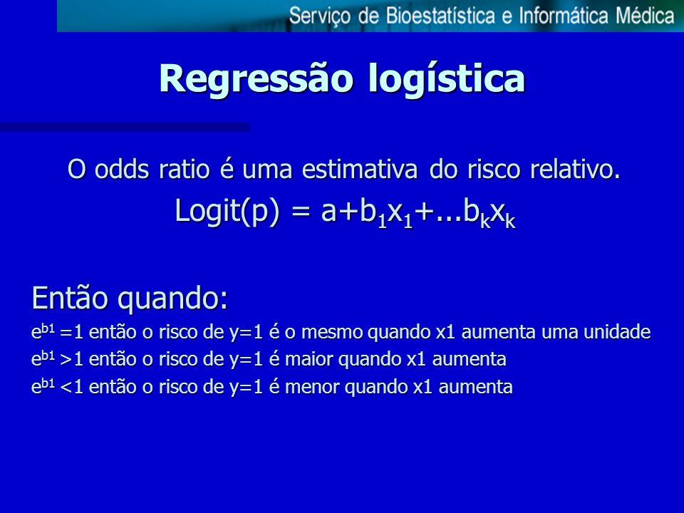 O odds ratio é uma estimativa do risco relativo. Logit(p) = a+b 1 x 1 +...b k x k Então quando: e b1 =1 então o risco de y=1 é o mesmo quando x1 aumen
