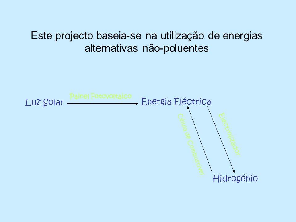 Este projecto baseia-se na utilização de energias alternativas não-poluentes Luz Solar Painel Fotovoltaico Energia Eléctrica Electrolizador Hidrogénio