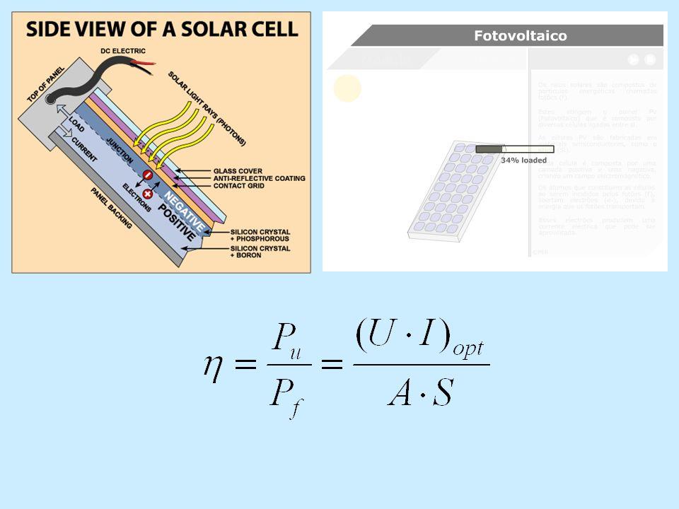 S=59,5W/m 2 P opt =0,614 W A=9,55x10 -2 m 2 η=0,11