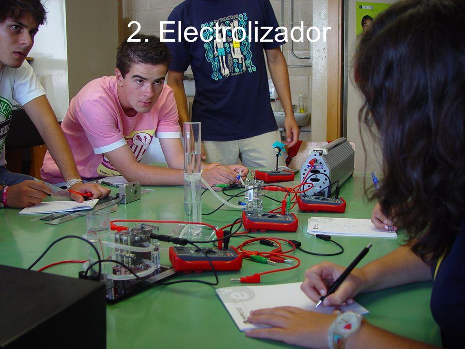 2. Electrolizador