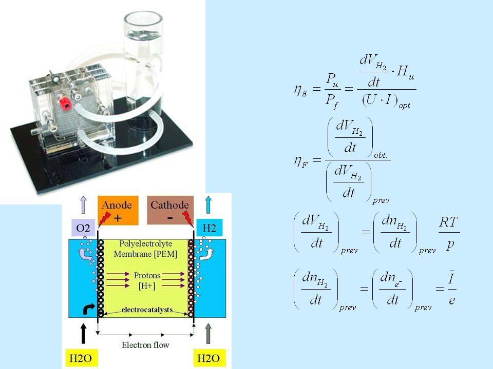 Conclusão Rendimento elevado (cerca de 90%); Não poluentes (libertação de vapor de água e calor).