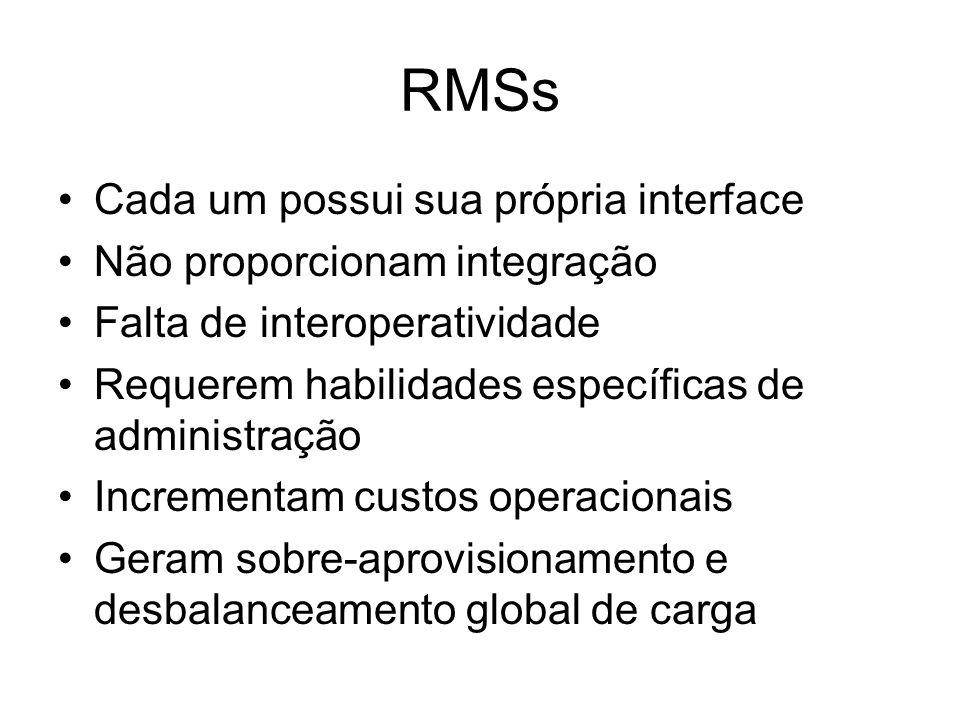RMSs Cada um possui sua própria interface Não proporcionam integração Falta de interoperatividade Requerem habilidades específicas de administração In