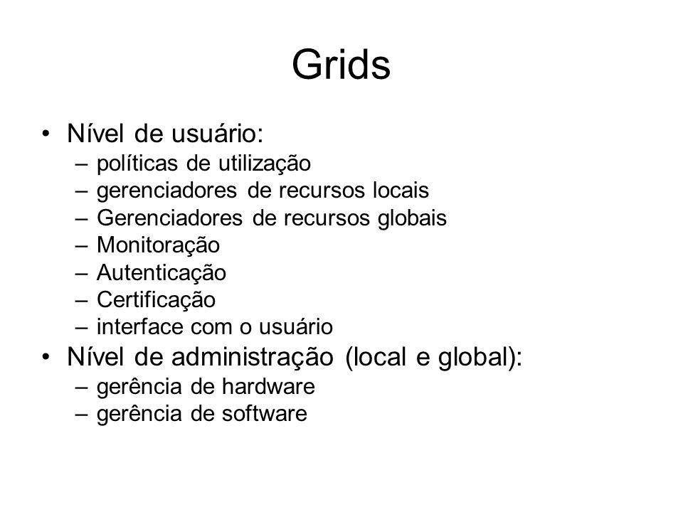 Grids Nível de usuário: –políticas de utilização –gerenciadores de recursos locais –Gerenciadores de recursos globais –Monitoração –Autenticação –Cert