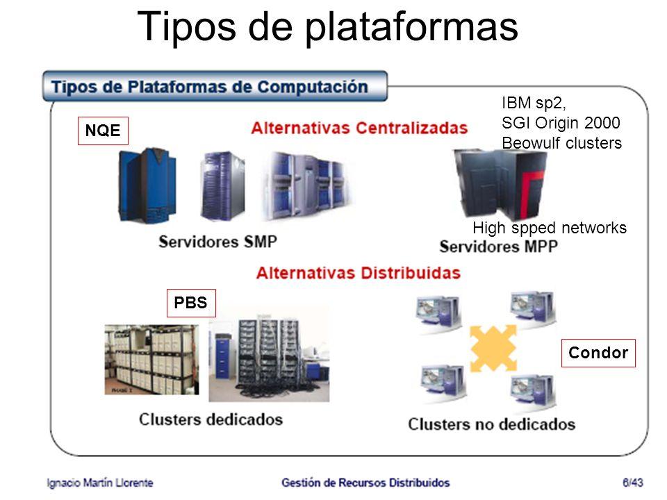 Tipos de plataformas PBS NQE Condor IBM sp2, SGI Origin 2000 Beowulf clusters High spped networks