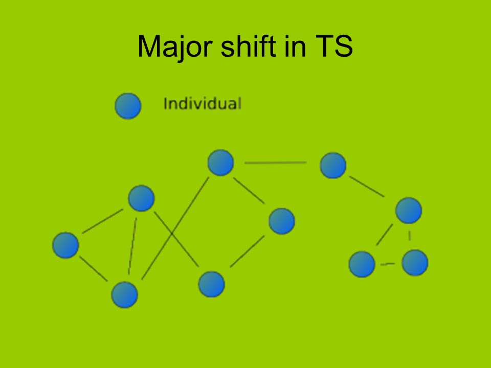 Major shift in TS
