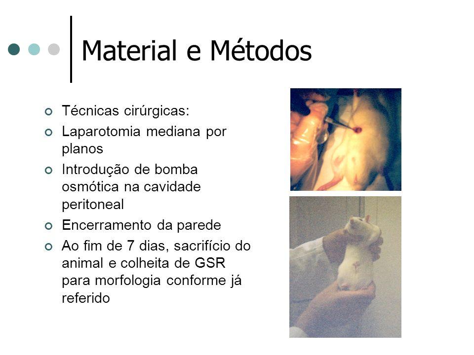 Material e Métodos Técnicas cirúrgicas: Laparotomia mediana por planos Introdução de bomba osmótica na cavidade peritoneal Encerramento da parede Ao f