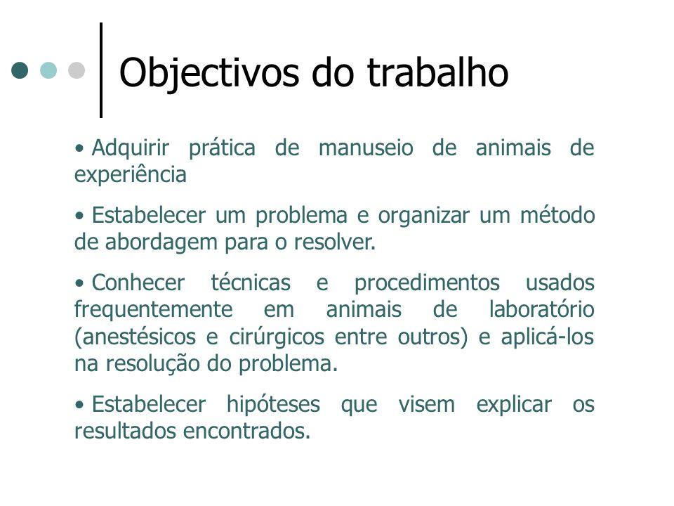 Objectivos do trabalho Adquirir prática de manuseio de animais de experiência Estabelecer um problema e organizar um método de abordagem para o resolv